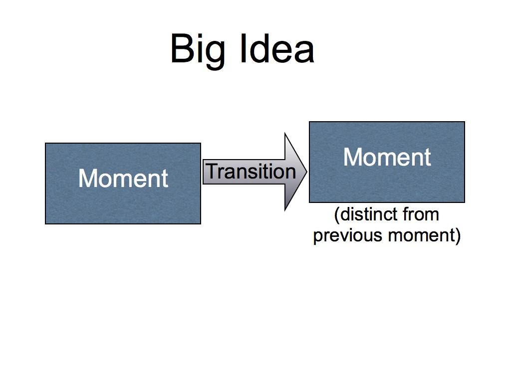 MomentTransition1
